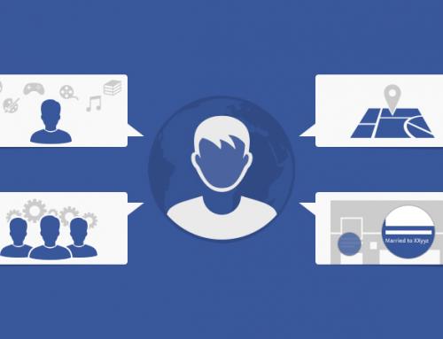 Продвижение групп (сообществ) в Facebook